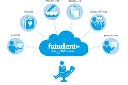 <p>The Futudent camera and cloud service enhance communication between dentists, patients and treatment teams as well as between dental tutors, students and other colleagues. © Futudent</p>
